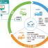 【新機能実装】車両管理システムれんサポで車両の仕入れから販売までを徹底管理